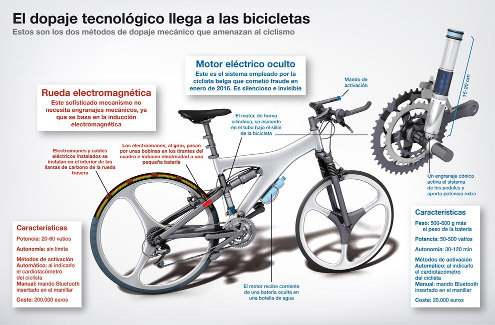 Infografía: José Antonio Peñas