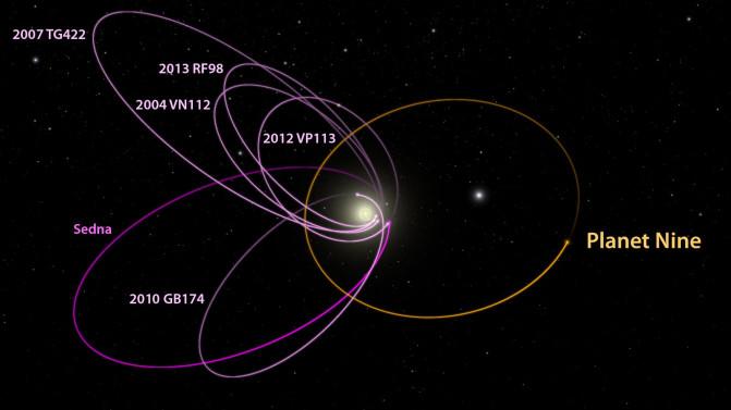 160608_planet9_caltechR. Hurt (IPAC);