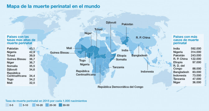 Mapa muerte perinatal mundo