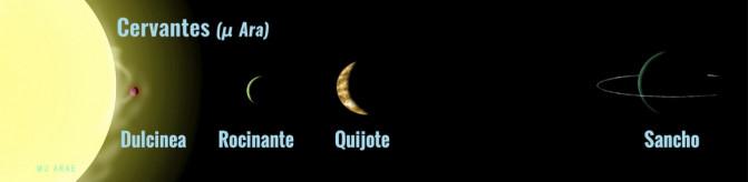 Votaciones para llamar Cervantes a una estrella - muarae_cervantes_image671_405