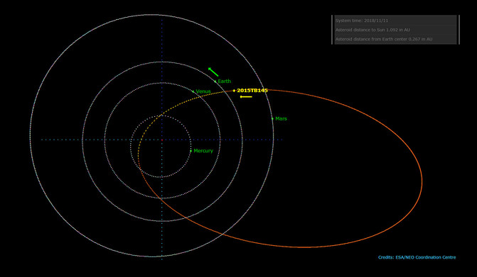 Trayectoria_asteroide