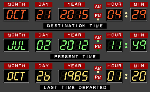 El panel de control del tiempo del DeLorean DMC-12, donde se indican la fecha de destino, la presente y la de partida. / October 21, 2015 - Back to The Future Day