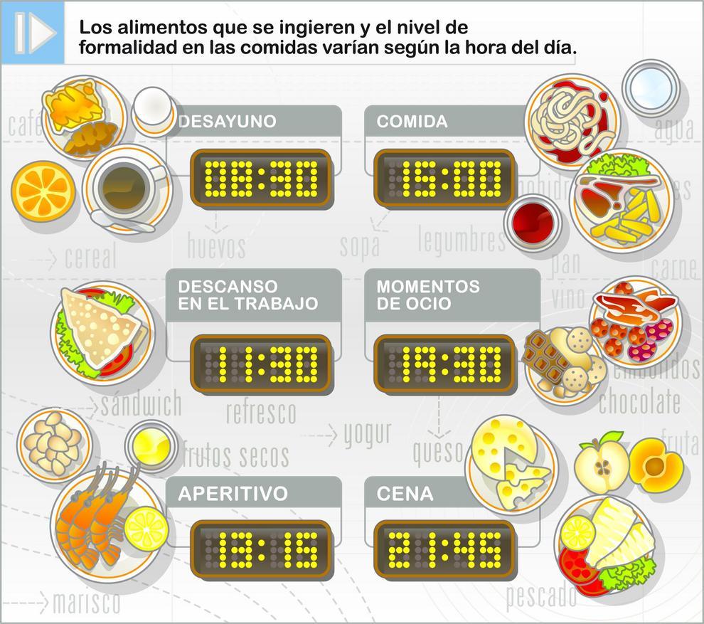 El 66% de la población adulta que reside en España no come fruta los fines de semana