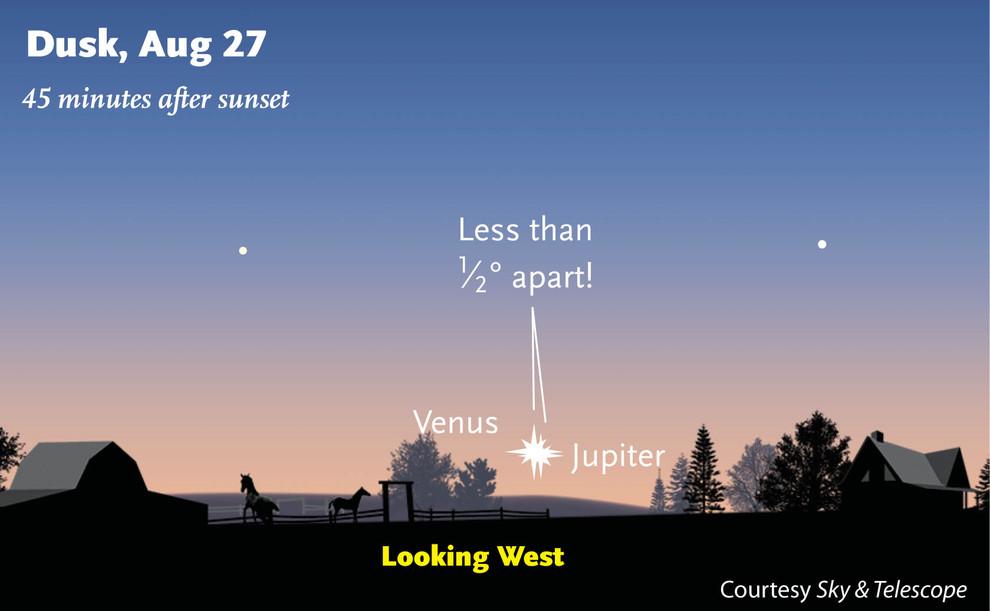 Conjunción de Venus y Júpiter este sábado al anochecer. /Sky & Telescope