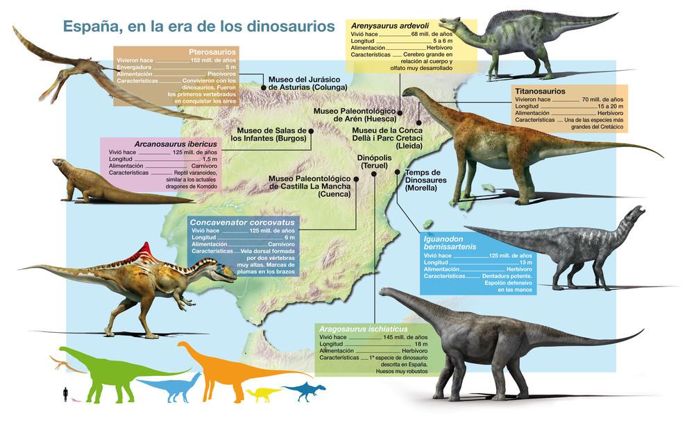 Algunas de las principales especies de dinosaurios, reptiles voladores y lagartos que vivieron en la Península hace más de 50 millones de años / José Antonio Peñas / Sinc