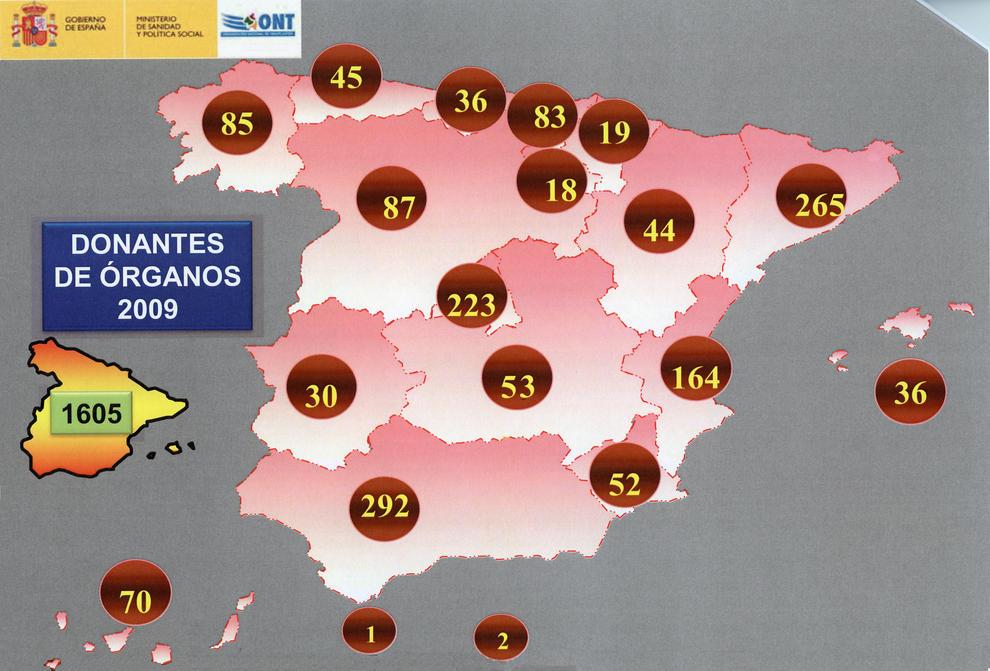 Donantes de órganos en España en 2009.