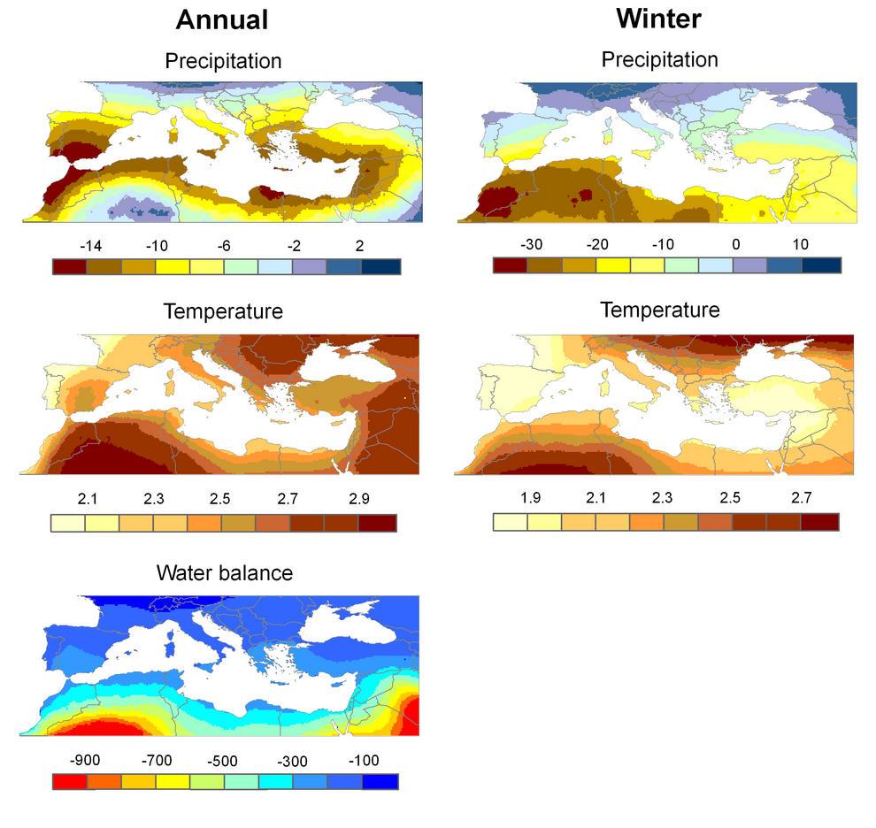 Escenarios de precipitación temporal y balance hídrico. A la izquierda, media anual de las precipitaciones, la temperatura y el balance hídrico, y a la derecha, media invernal de la precipitación y la temperatura. Los datos son las proyecciones de lo que se espera para el intervalo de 2040 a 2070.