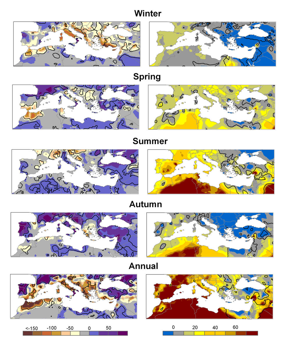 Evolución estacional y anual del clima en el Mediterráneo entre 1950 y 2002. Los colores muestran la magnitud de los cambios en la precipitación (izquierda); y la evapotranspiración en mm (derecha).