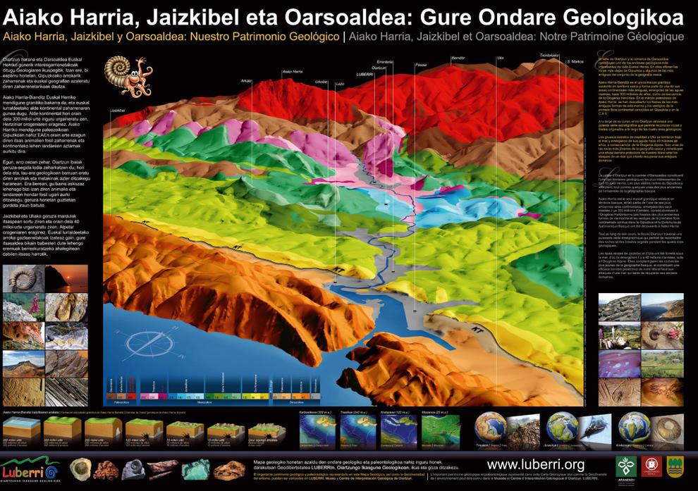 Mapa tridimensional de las zonas de Peñas de Aia, Jaizkibel y zona de Oarsoaldea