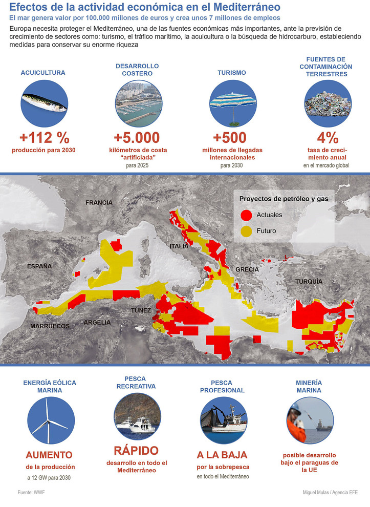 Efectos de la actividad económica en elMediterráneo. /Efe