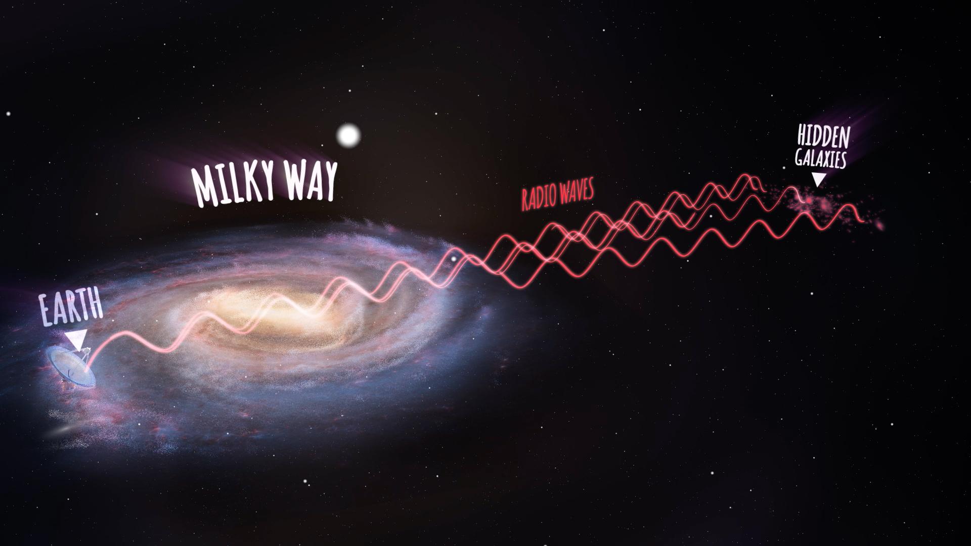 El descubrimiento de galaxias tras la Vía Láctea envuelve ...