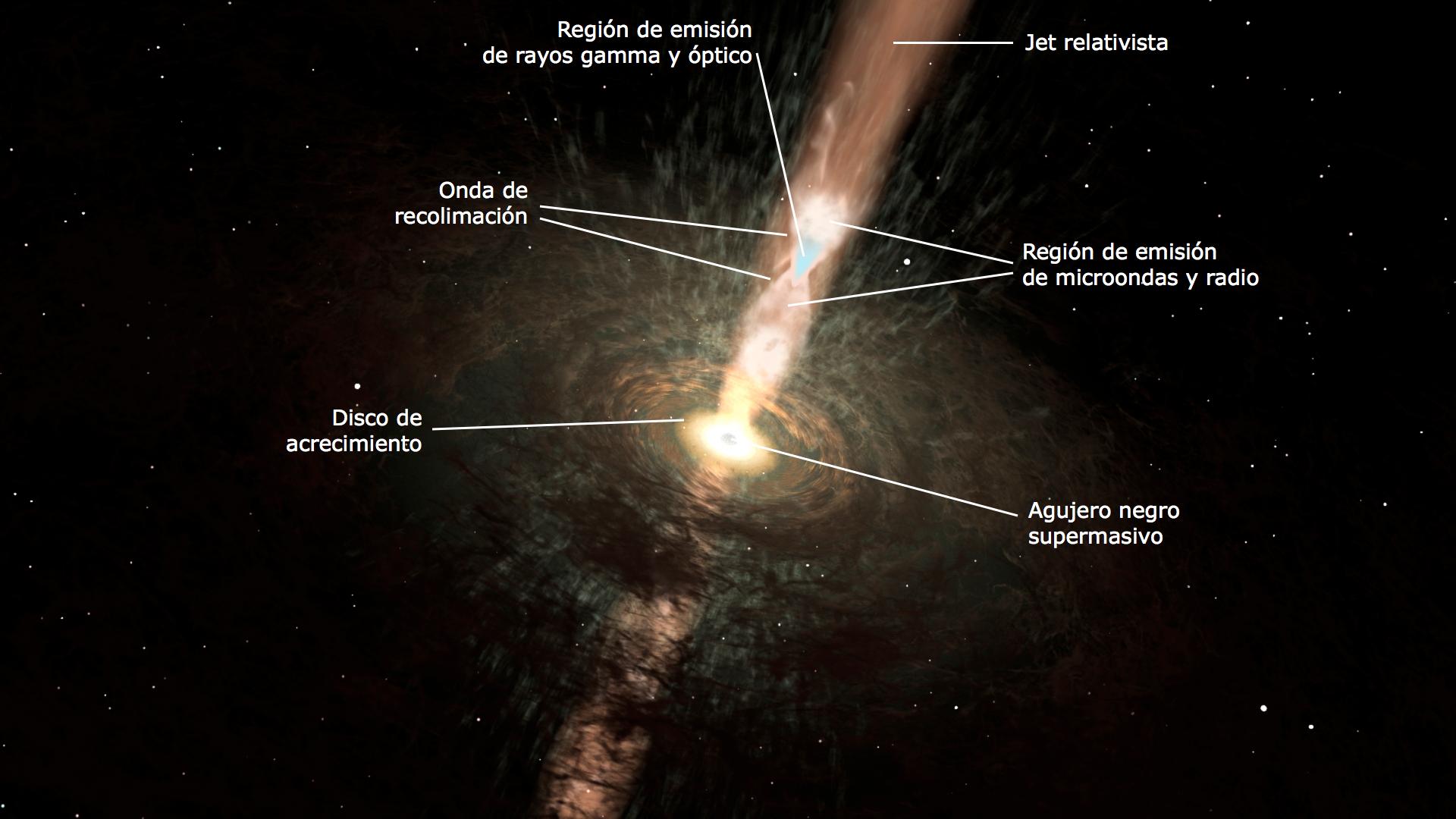 Anatomía de precisión del jet de un agujero negro supermasivo ...