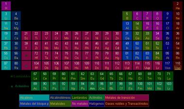Confirman la existencia del ununpentio el elemento 115 de la tabla pel nombre provisional del elemento 115 de la tabla peridica es ununpentio urtaz Choice Image