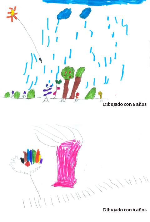 El color del dibujo se relaciona con la comprensión infantil de la ...