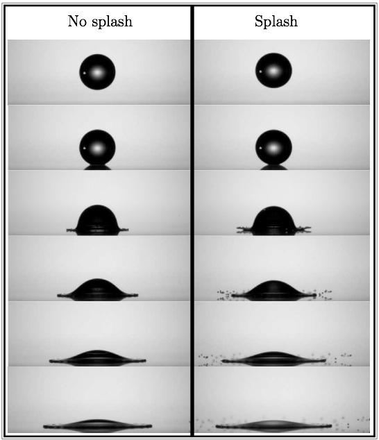 El gas circundante determina la evolución de las gotas al chocar