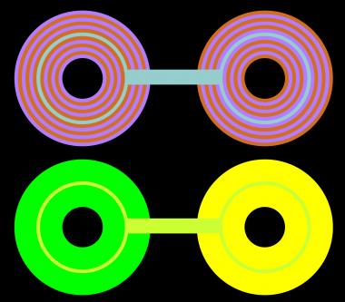 <p>Ejemplos visuales de asimilación (arriba, donde se muestran círculos con patrones de lila-rojo a la derecha y rojo-lila a la izquierda) y de contraste (los círculos de abajo). En ambos casos el anillo central del patrón de la derecha y el de la izquierda es exactamente igual, pero lo percibimos de colores distintos debido a la organización de los colores que hay a su alrededor. /Xim Cerdà-Company -Centro de Visión por Computador (UAB)</p>