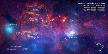 <p>Imagen de las regiones centrales de la Vía Láctea, con la posición de diversos objetos, como Sagitario A*. / IAA</p>