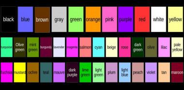 <p>Los 11 colores básicos (negro, azul, marrón, gris, verde, naranja, rosa, púrpura, rojo, blanco y amarillo) y los 28 adicionales (turquesa, verde oliva, verde menta, borgoña, lavanda, magenta, salmón, cian, beige, rosado, verde oscuro, verde oliva, lila, amarillo pálido, fucsia, mostaza, ocre, trullo, malva, púrpura oscuro, verde lima, verde claro, ciruela, azul claro, melocotón, violeta, tan y granate. / Lu Yu et al.</p>