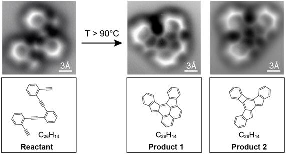 Primera fotografía del movimiento de átomos durante la reacción de una molécula