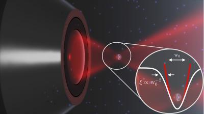 Una nanopartícula que levita facilita la detección de fuerza ultrasensible